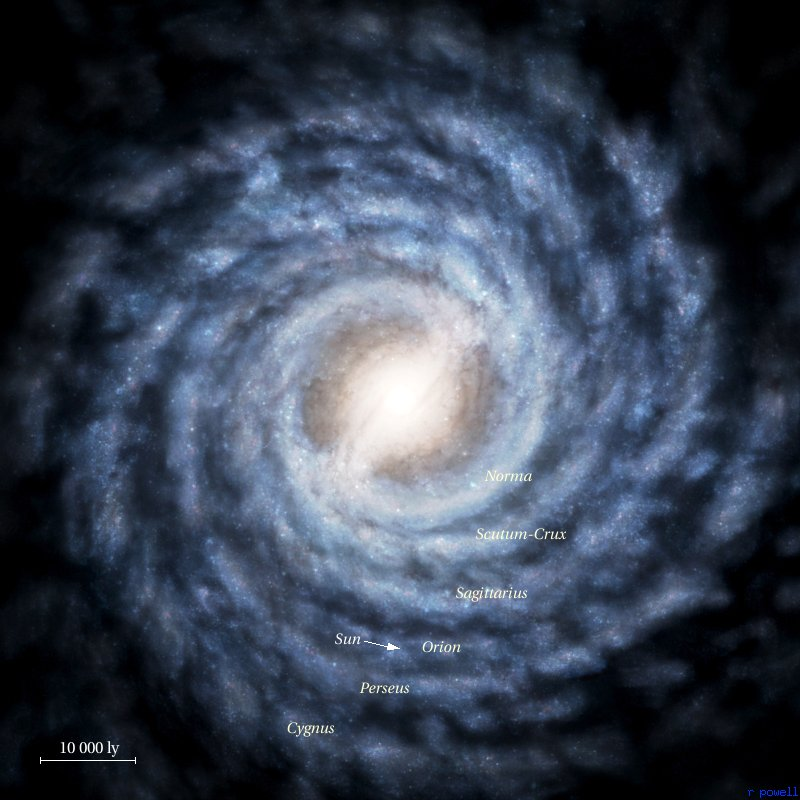 A Map of the Milky Way